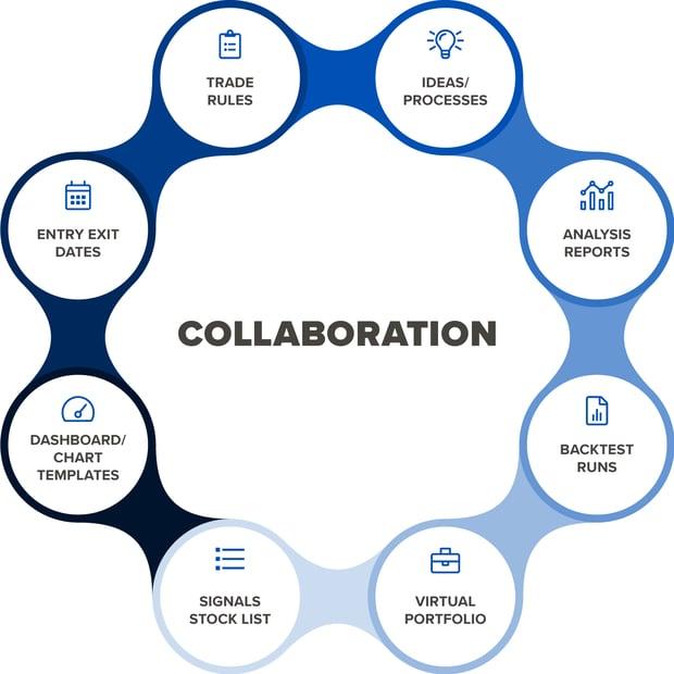 del-collaboration-graphic